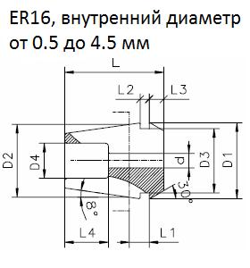 Цанга ER16, внутренний диаметр от 0.5 до 4.5 мм