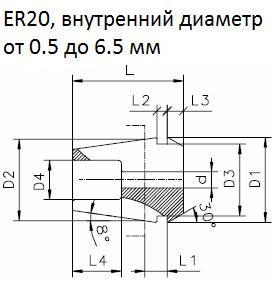 ER20, внутренний диаметр от 0.5 до 6.5 мм