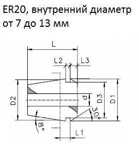 ER20, внутренний диаметр от 7 до 13 мм